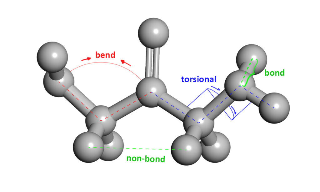 bonded and non-bonded interactions in molecular dynamics force field.